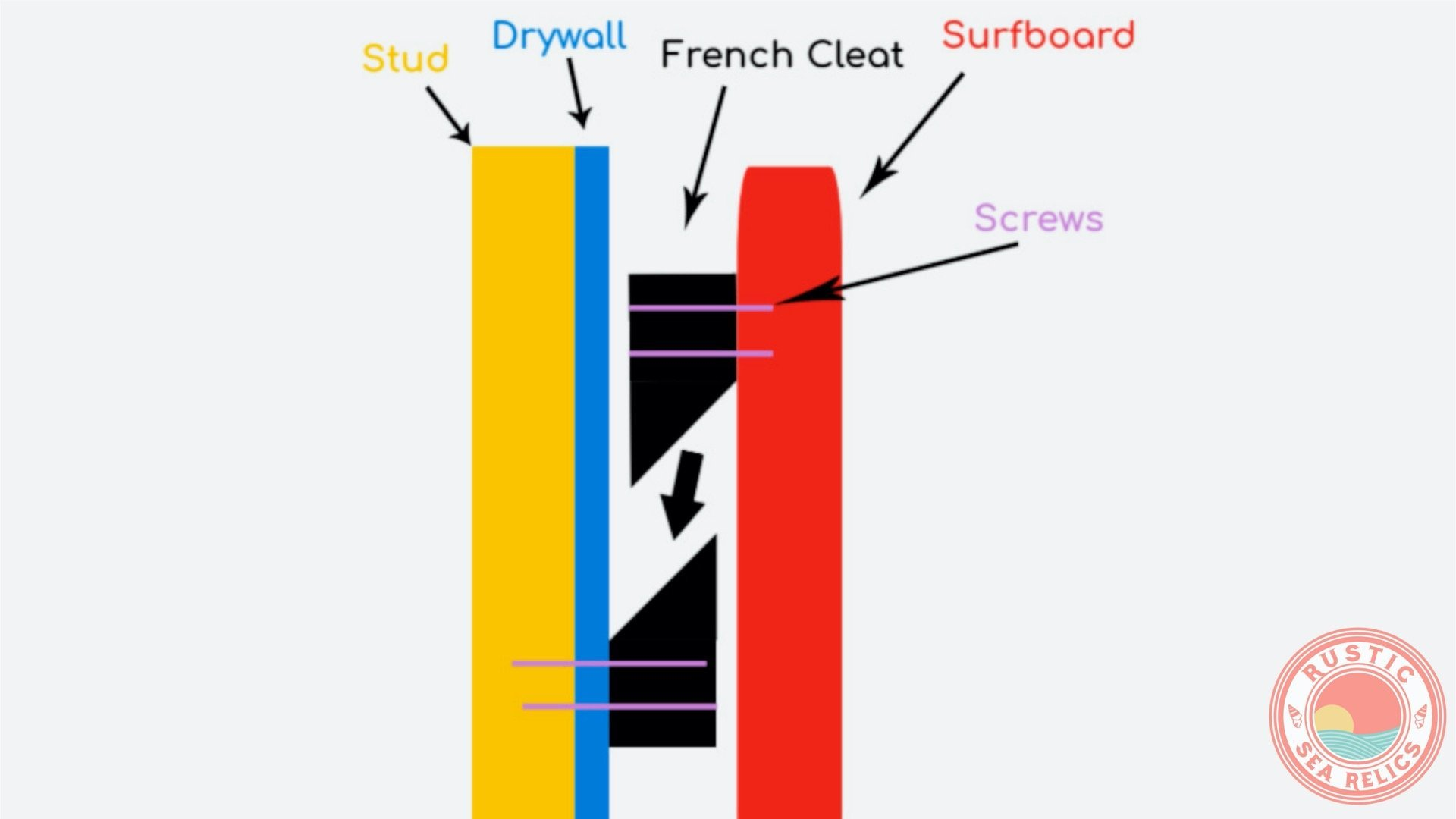 french cleat wall hanger diagram
